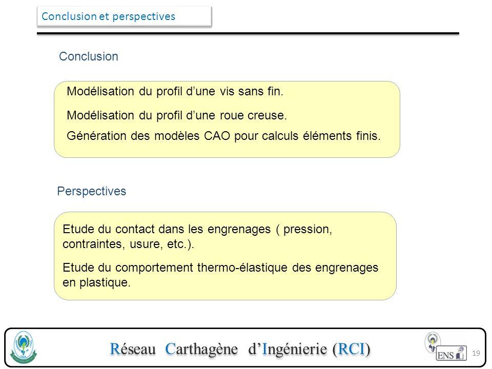 Réseau Carthagène dIngénierie (RCI) Conclusion et perspectives 19 Conclusion Perspectives Modélisation du profil dune vis sans fin. Modélisation du pr