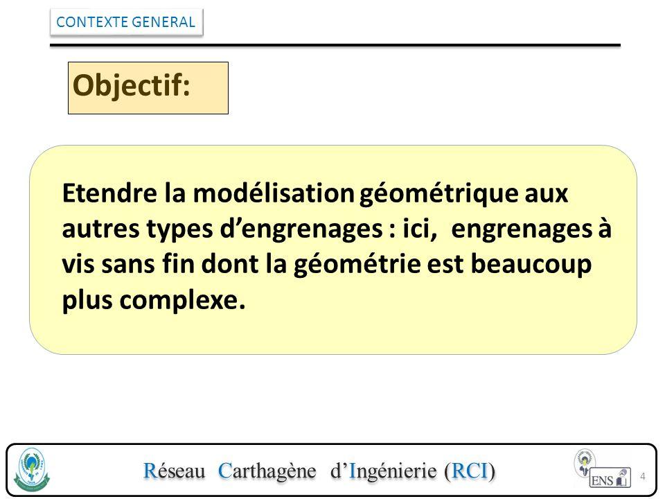 Réseau Carthagène dIngénierie (RCI) CONTEXTE GENERAL Objectif: Etendre la modélisation géométrique aux autres types dengrenages : ici, engrenages à vi
