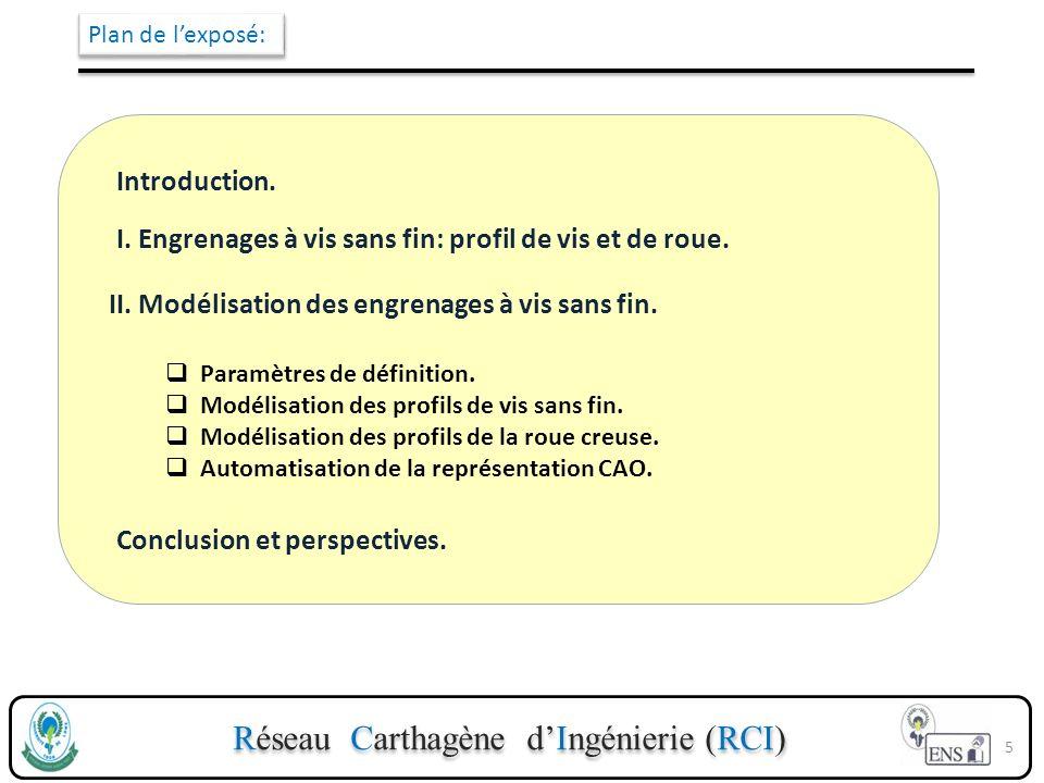 Réseau Carthagène dIngénierie (RCI) Plan de lexposé: Paramètres de définition. Modélisation des profils de vis sans fin. Modélisation des profils de l