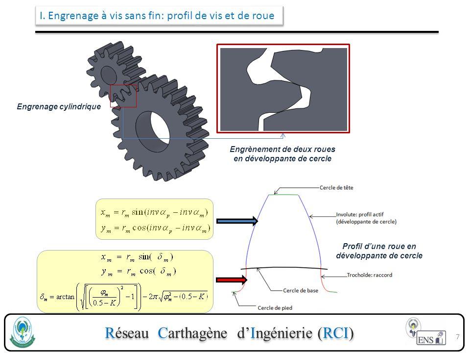 Réseau Carthagène dIngénierie (RCI) Profil dune roue en développante de cercle Engrènement de deux roues en développante de cercle 7 Engrenage cylindr