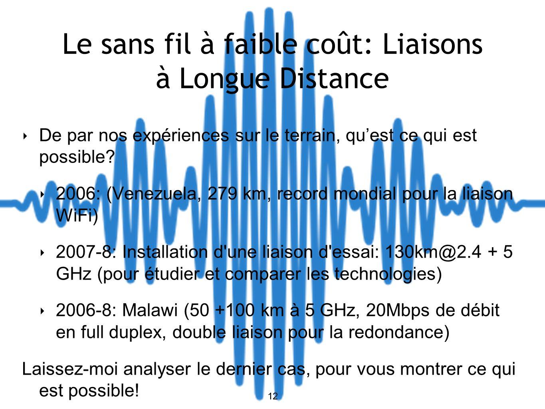 12 Le sans fil à faible coût: Liaisons à Longue Distance De par nos expériences sur le terrain, quest ce qui est possible.