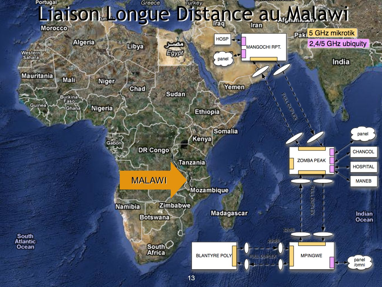 13 Liaison Longue Distance au Malawi 13 MALAWI