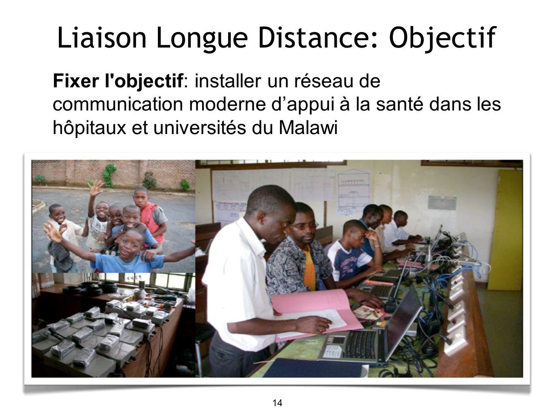 14 Liaison Longue Distance: Objectif Fixer l objectif: installer un réseau de communication moderne dappui à la santé dans les hôpitaux et universités du Malawi