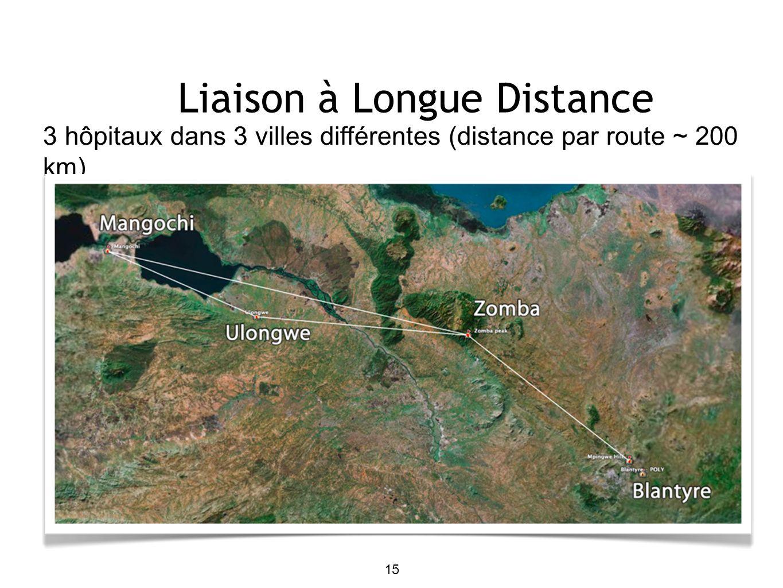 15 Liaison à Longue Distance 3 hôpitaux dans 3 villes différentes (distance par route ~ 200 km)