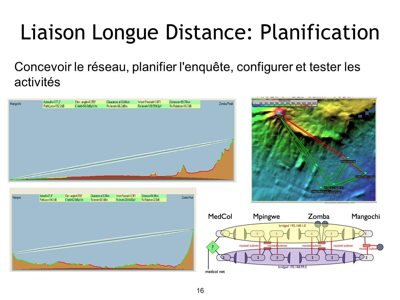 16 Concevoir le réseau, planifier l enquête, configurer et tester les activités Liaison Longue Distance: Planification