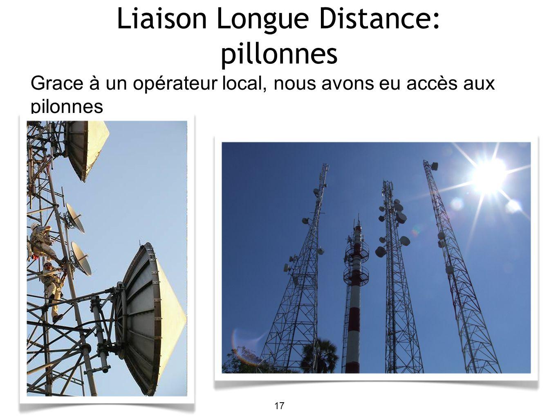 17 Liaison Longue Distance: pillonnes Grace à un opérateur local, nous avons eu accès aux pilonnes