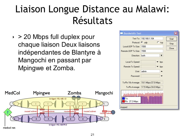 21 Liaison Longue Distance au Malawi: Résultats > 20 Mbps full duplex pour chaque liaison Deux liaisons indépendantes de Blantyre à Mangochi en passant par Mpingwe et Zomba.