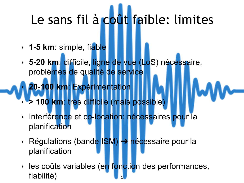 6 Le sans fil à coût faible: quelques chiffres Débit: 1-54 Mbps (normes anciennes), maintenant plus élevé Canaux à 2,4 GHz: seulement 3 canaux ne se chevauchant pas.