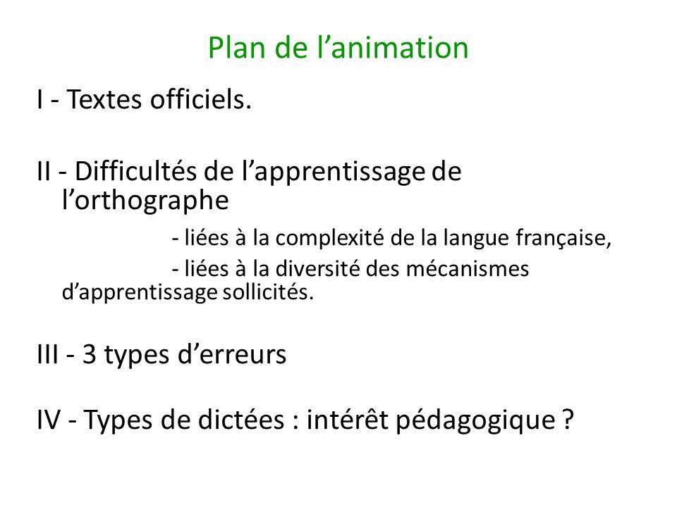 Plan de lanimation I - Textes officiels. II - Difficultés de lapprentissage de lorthographe - liées à la complexité de la langue française, - liées à