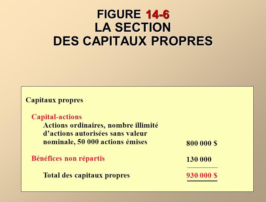 FIGURE 14-6 LA SECTION DES CAPITAUX PROPRES Capitaux propres Capital-actions Actions ordinaires, nombre illimité dactions autorisées sans valeur nomin