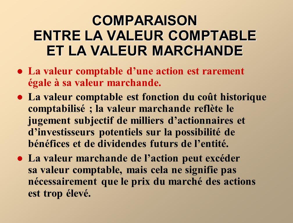COMPARAISON ENTRE LA VALEUR COMPTABLE ET LA VALEUR MARCHANDE La valeur comptable dune action est rarement égale à sa valeur marchande. La valeur compt