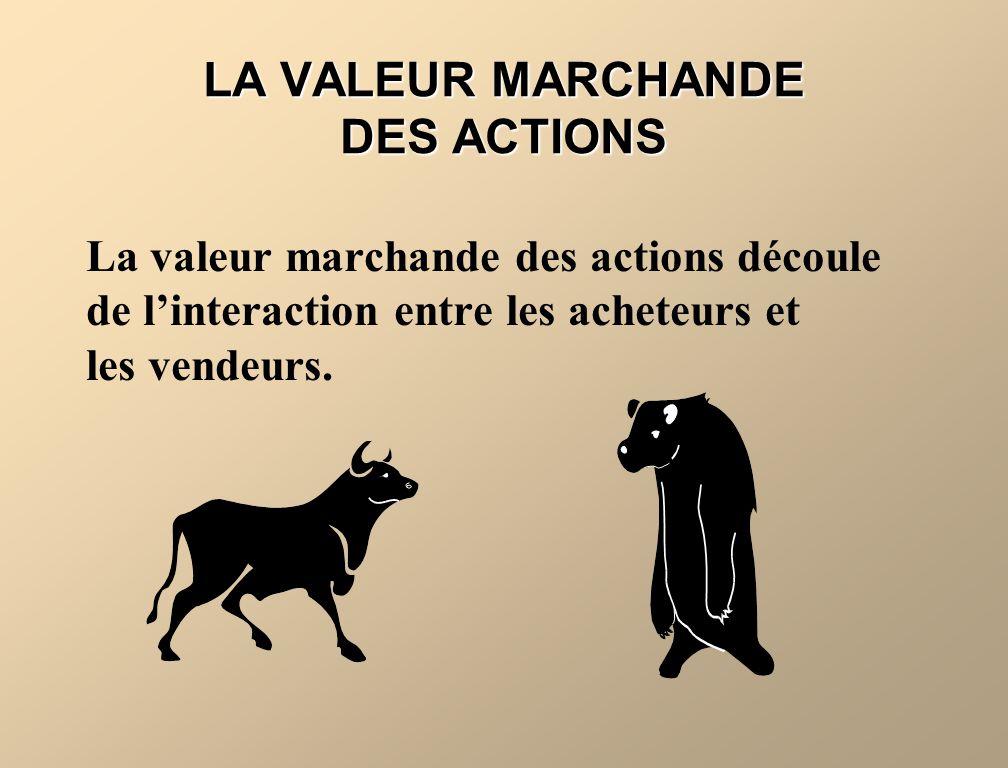 LA VALEUR MARCHANDE DES ACTIONS La valeur marchande des actions découle de linteraction entre les acheteurs et les vendeurs.