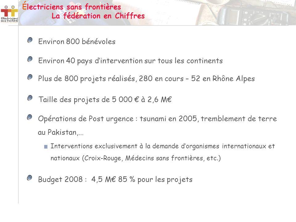 Environ 800 bénévoles Environ 40 pays dintervention sur tous les continents Plus de 800 projets réalisés, 280 en cours – 52 en Rhône Alpes Taille des