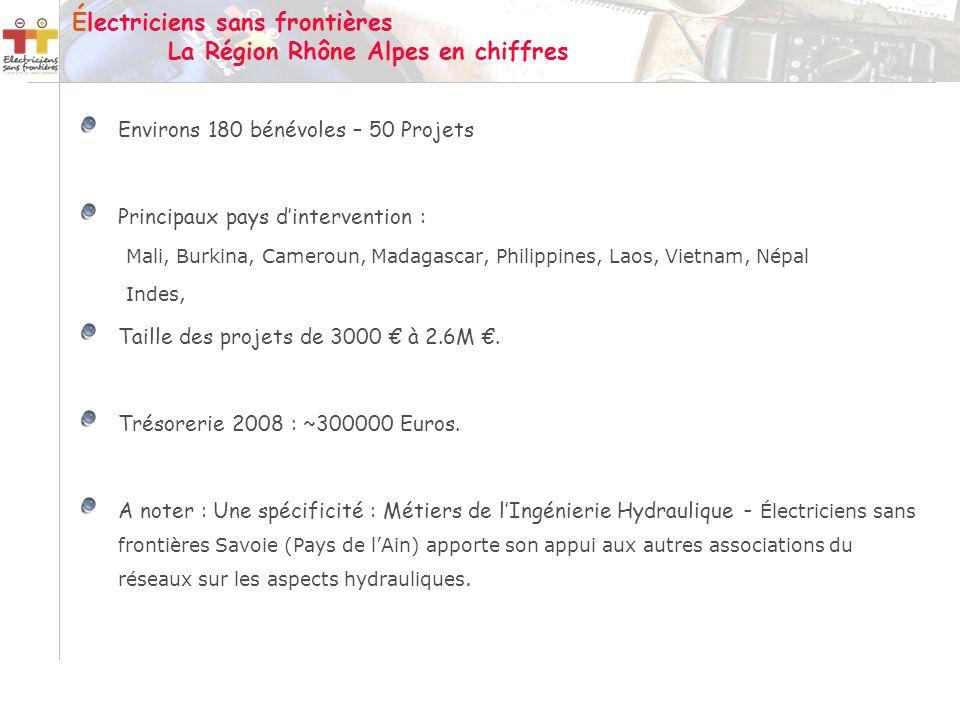 Électriciens sans frontières La Région Rhône Alpes en chiffres Environs 180 bénévoles – 50 Projets Principaux pays dintervention : Mali, Burkina, Came