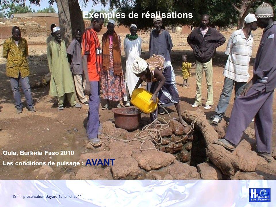 HSF – présentation Bayard 13 juillet 2011 Oula, Burkina Faso 2010 Les conditions de puisage : AVANT Exemples de réalisations