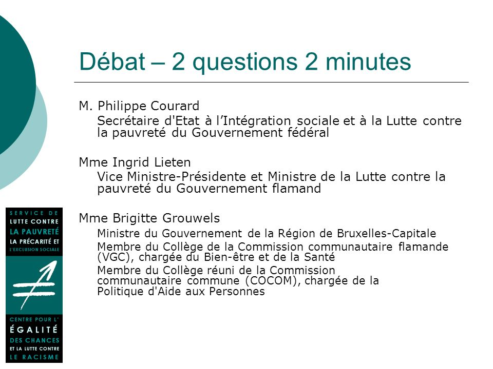 Débat – 2 questions 2 minutes M. Philippe Courard Secrétaire d'Etat à lIntégration sociale et à la Lutte contre la pauvreté du Gouvernement fédéral Mm