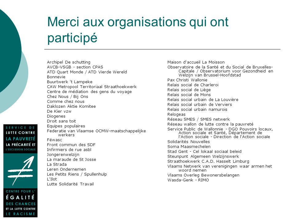 Merci aux organisations qui ont participé Archipel De schutting AVCB-VSGB - section CPAS ATD Quart Monde / ATD Vierde Wereld Bonnevie Buurtwerk 't Lam