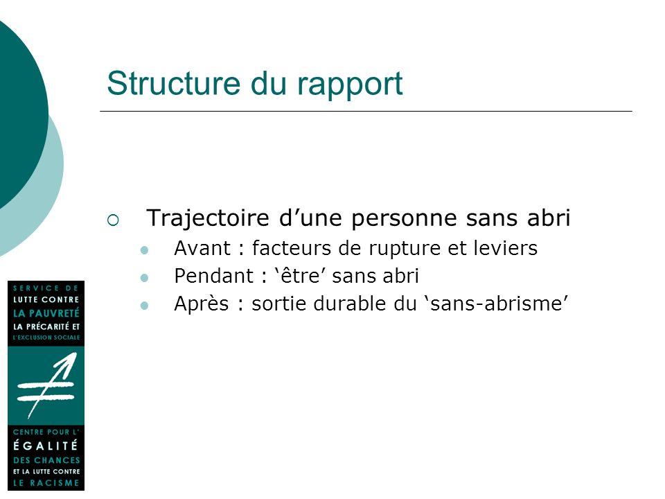 Structure du rapport Trajectoire dune personne sans abri Avant : facteurs de rupture et leviers Pendant : être sans abri Après : sortie durable du sans-abrisme