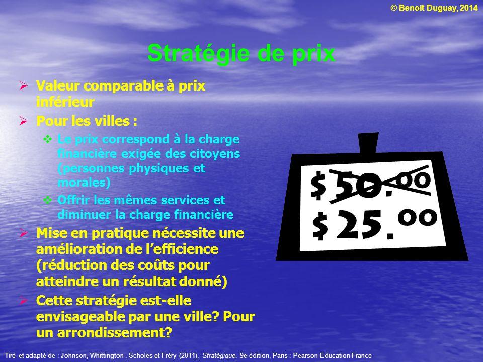 © Benoit Duguay, 2014 Stratégie de prix Valeur comparable à prix inférieur Pour les villes : Le prix correspond à la charge financière exigée des cito