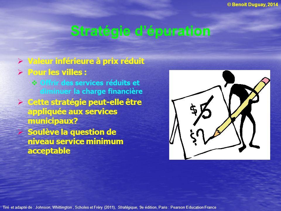 © Benoit Duguay, 2014 Stratégie dépuration Valeur inférieure à prix réduit Pour les villes : Offrir des services réduits et diminuer la charge financi