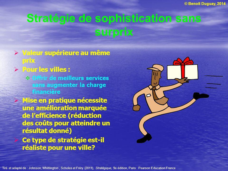 © Benoit Duguay, 2014 Stratégie de sophistication sans surprix Valeur supérieure au même prix Pour les villes : Offrir de meilleurs services sans augm