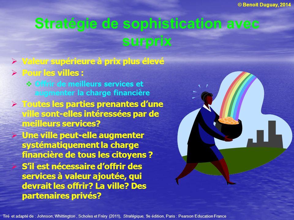 © Benoit Duguay, 2014 Stratégie de sophistication avec surprix Valeur supérieure à prix plus élevé Pour les villes : Offrir de meilleurs services et a