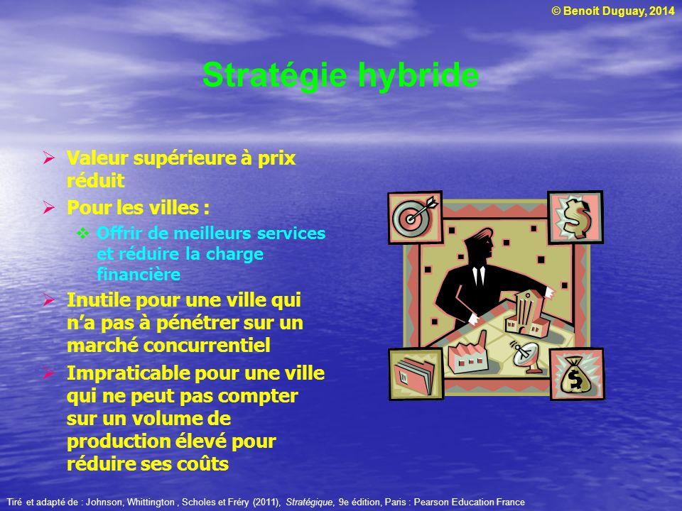 © Benoit Duguay, 2014 Stratégie hybride Valeur supérieure à prix réduit Pour les villes : Offrir de meilleurs services et réduire la charge financière