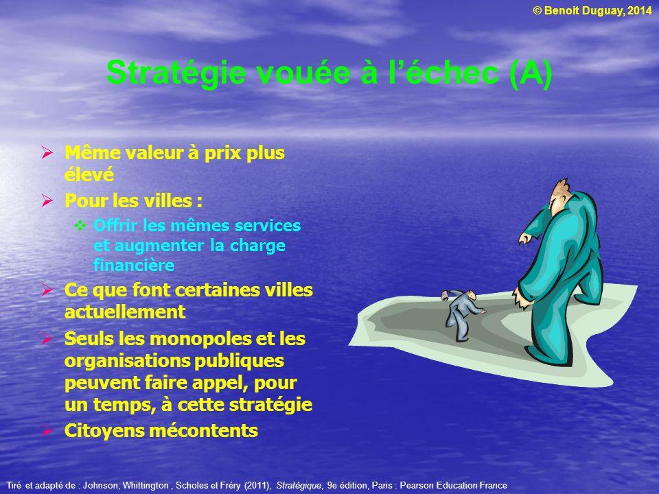 © Benoit Duguay, 2014 Stratégie vouée à léchec (A) Même valeur à prix plus élevé Pour les villes : Offrir les mêmes services et augmenter la charge fi