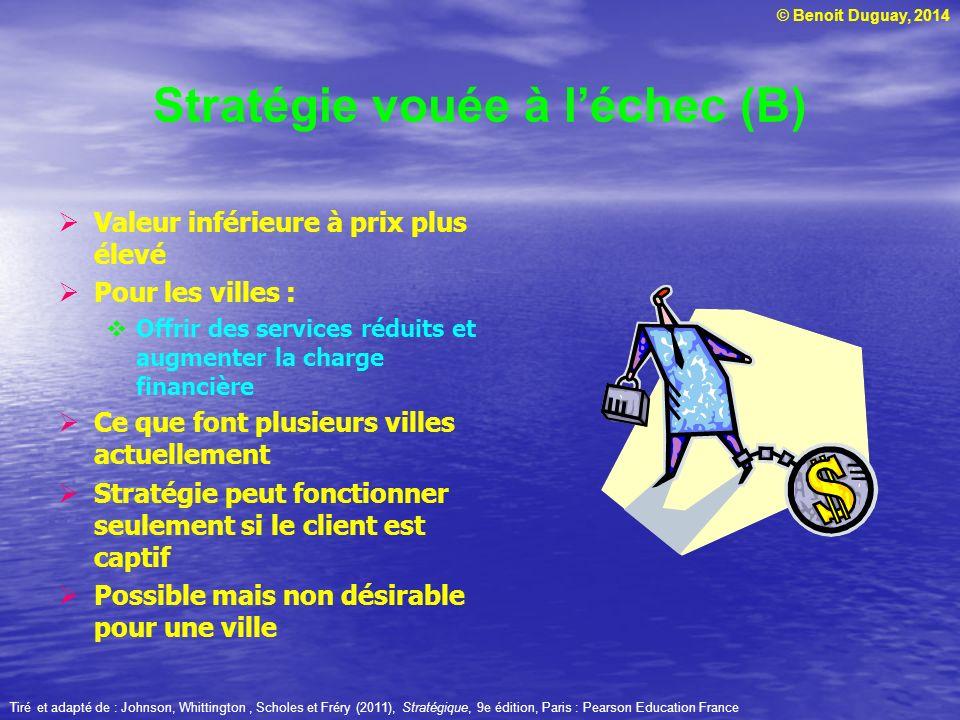 © Benoit Duguay, 2014 Stratégie vouée à léchec (B) Valeur inférieure à prix plus élevé Pour les villes : Offrir des services réduits et augmenter la c