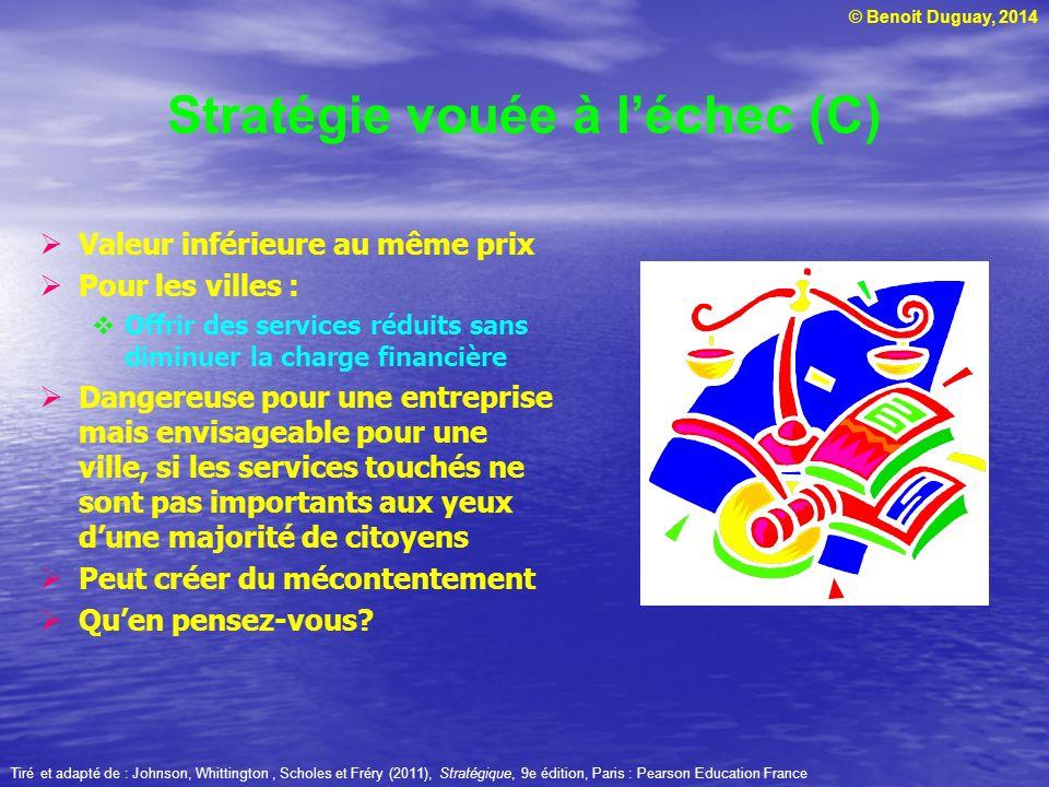 © Benoit Duguay, 2014 Stratégie vouée à léchec (C) Valeur inférieure au même prix Pour les villes : Offrir des services réduits sans diminuer la charg