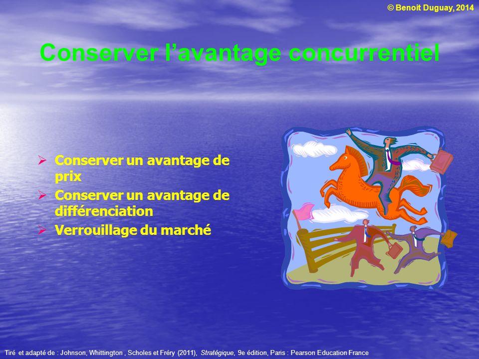 © Benoit Duguay, 2014 Conserver lavantage concurrentiel Conserver un avantage de prix Conserver un avantage de différenciation Verrouillage du marché