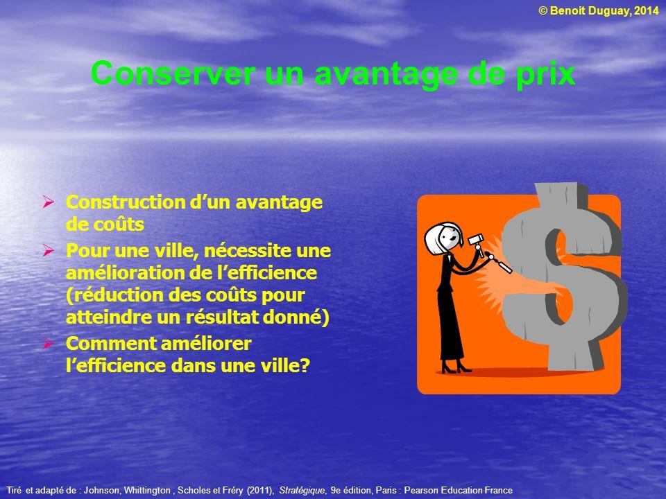 © Benoit Duguay, 2014 Conserver un avantage de prix Construction dun avantage de coûts Pour une ville, nécessite une amélioration de lefficience (rédu