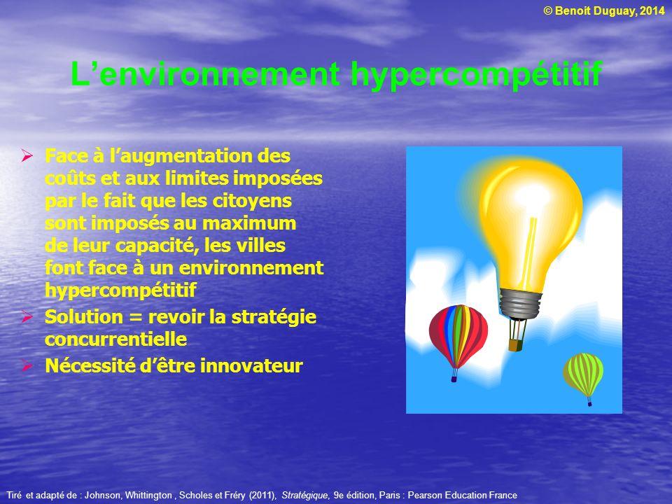© Benoit Duguay, 2014 Lenvironnement hypercompétitif Face à laugmentation des coûts et aux limites imposées par le fait que les citoyens sont imposés
