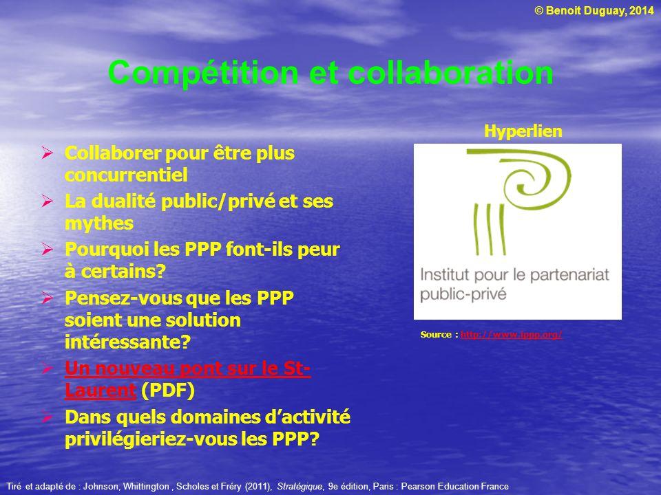 © Benoit Duguay, 2014 Compétition et collaboration Collaborer pour être plus concurrentiel La dualité public/privé et ses mythes Pourquoi les PPP font