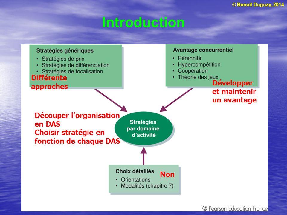 © Benoit Duguay, 2014 Introduction Non Découper lorganisation en DAS Choisir stratégie en fonction de chaque DAS Différente approches Développer et ma