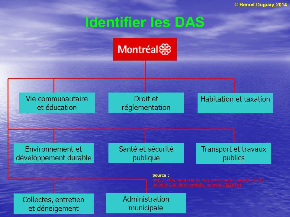 © Benoit Duguay, 2014 Identifier les DAS Vie communautaire et éducation Santé et sécurité publique Transport et travaux publics Droit et réglementatio