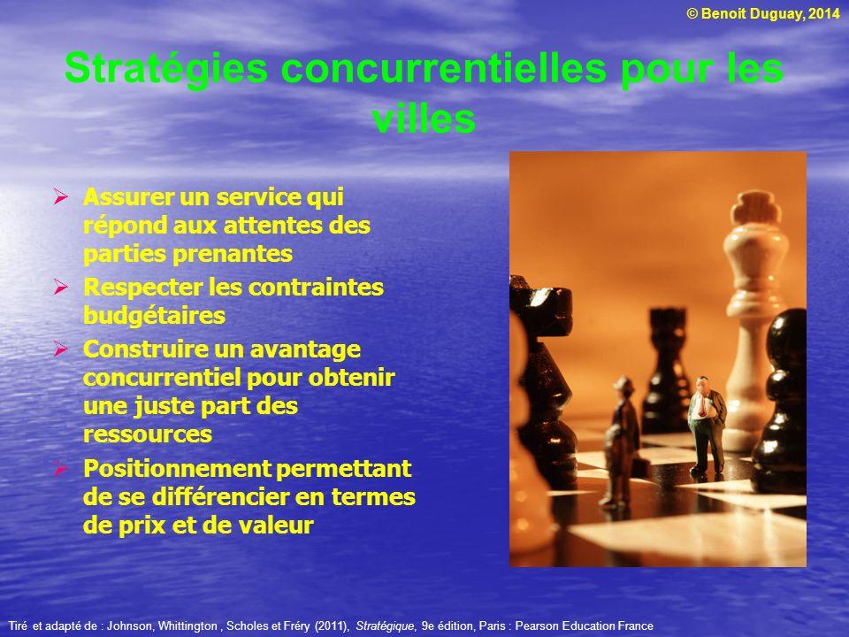 © Benoit Duguay, 2014 Stratégies concurrentielles pour les villes Assurer un service qui répond aux attentes des parties prenantes Respecter les contr