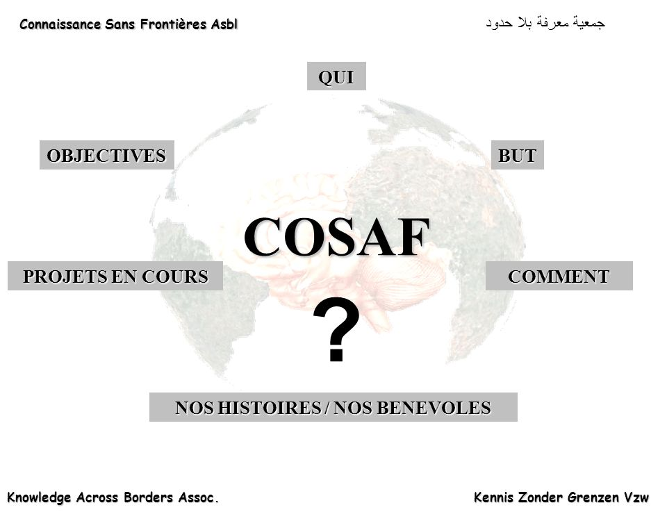 Connaissance Sans Frontières Asbl Connaissance Sans Frontières Asbl دود Knowledge Across Borders Assoc. Kennis Zonder Grenzen Vzw NOS HISTOIRES / NOS