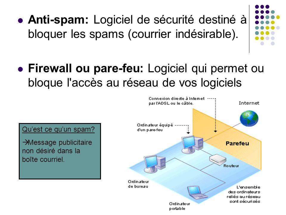 Anti-spam: Logiciel de sécurité destiné à bloquer les spams (courrier indésirable). Firewall ou pare-feu: Logiciel qui permet ou bloque l'accès au rés