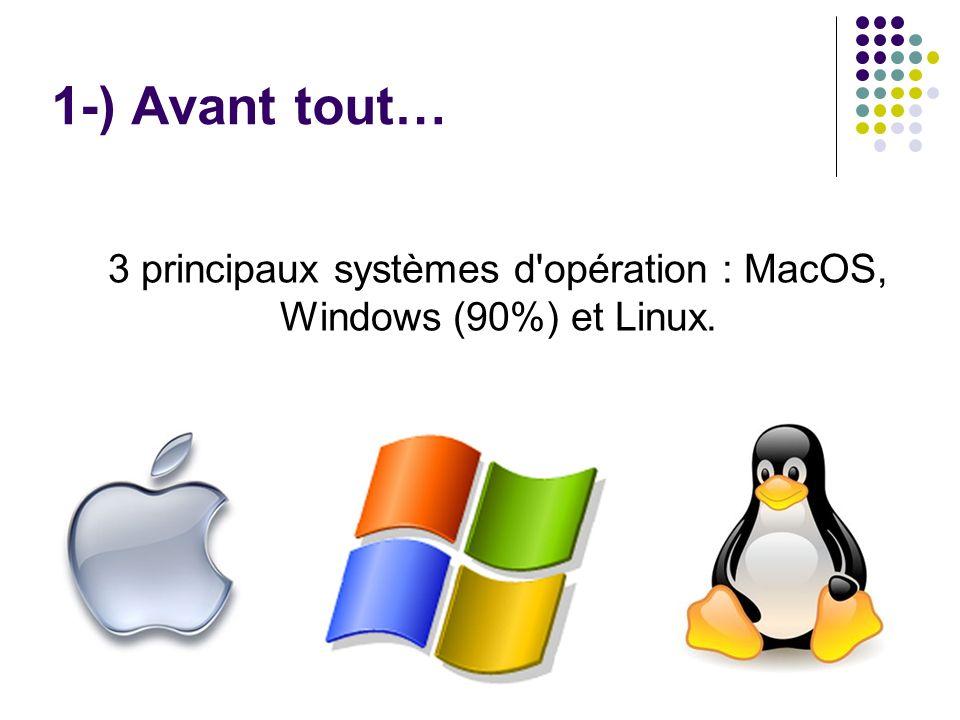 1-) Avant tout… 3 principaux systèmes d'opération : MacOS, Windows (90%) et Linux.