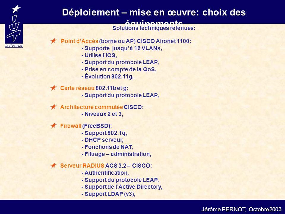 Déploiement – mise en œuvre: choix des équipements Jérôme PERNOT, Octobre2003 Solutions techniques retenues: Point dAccès (borne ou AP) CISCO Aironet