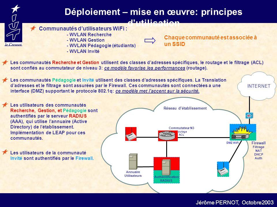 Réseau détablissement INTERNET Annuaire Utilisateurs RADIUS Authentification Commutateur N3 Routage ACL Firewall Filtrage NAT DHCP Auth DMZ WiFi Déplo