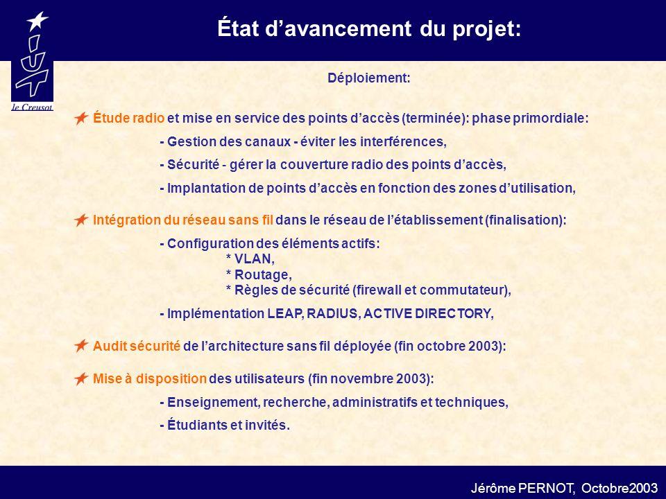 État davancement du projet: Jérôme PERNOT, Octobre2003 Étude radio et mise en service des points daccès (terminée): phase primordiale: - Gestion des c