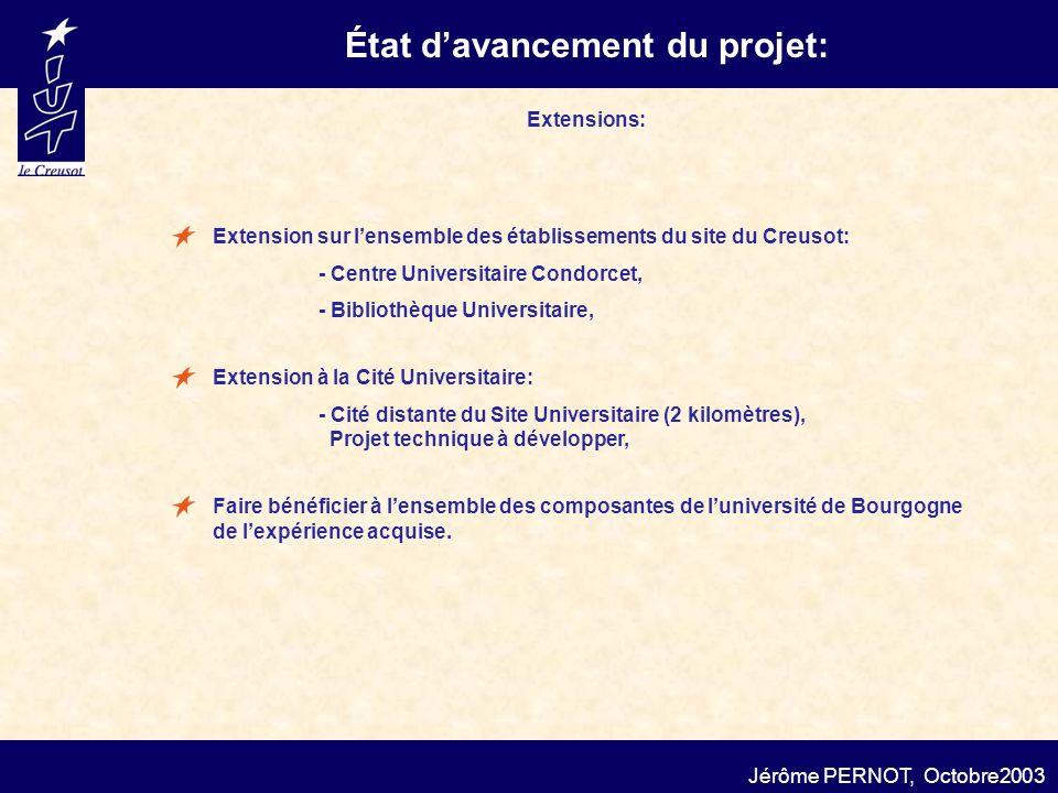 État davancement du projet: Jérôme PERNOT, Octobre2003 Faire bénéficier à lensemble des composantes de luniversité de Bourgogne de lexpérience acquise