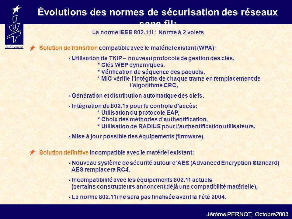 Jérôme PERNOT, Octobre2003 Évolutions des normes de sécurisation des réseaux sans fil: Solution de transition compatible avec le matériel existant (WP