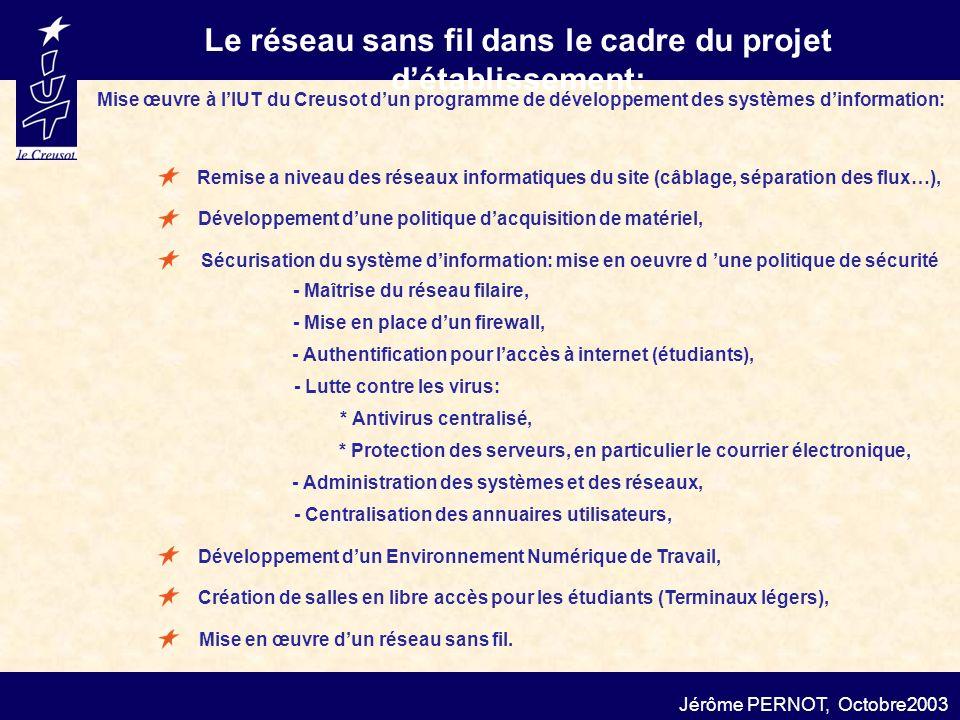 Le réseau sans fil dans le cadre du projet détablissement: Jérôme PERNOT, Octobre2003 Mise œuvre à lIUT du Creusot dun programme de développement des