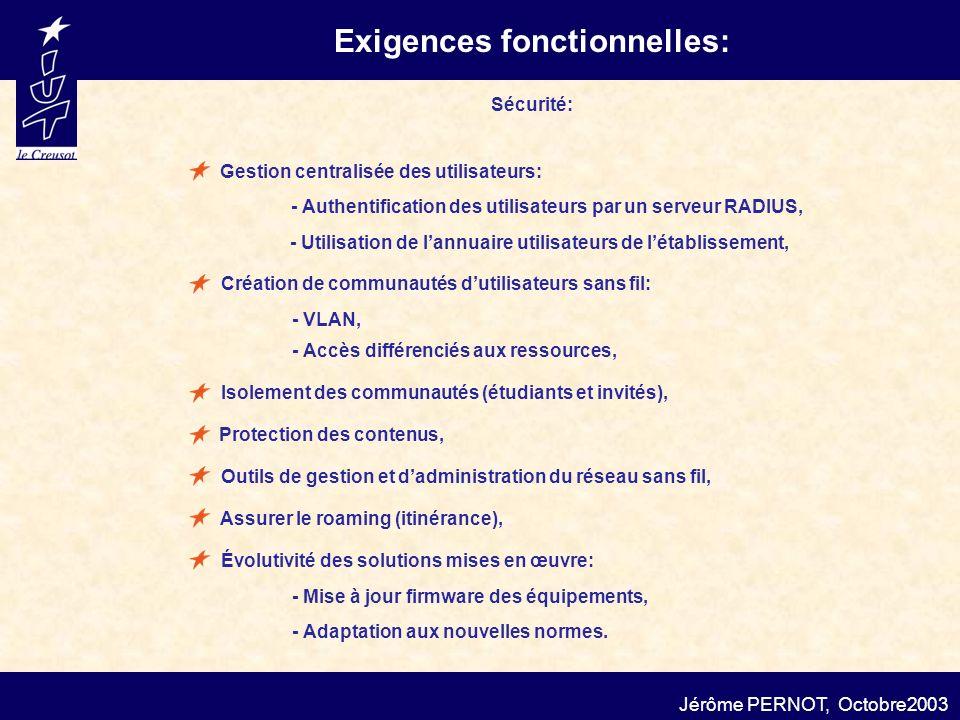 Exigences fonctionnelles: Jérôme PERNOT, Octobre2003 Gestion centralisée des utilisateurs: - Authentification des utilisateurs par un serveur RADIUS,