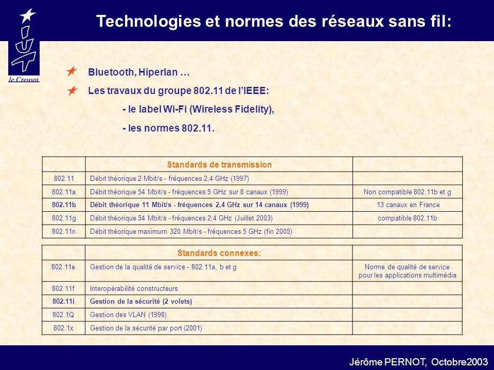 Technologies et normes des réseaux sans fil: Jérôme PERNOT, Octobre2003 Standards de transmission 802.11Débit théorique 2 Mbit/s - fréquences 2,4 GHz