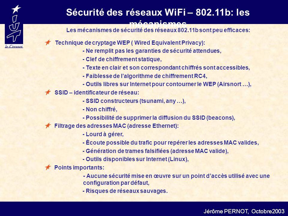 Sécurité des réseaux WiFi – 802.11b: les mécanismes Jérôme PERNOT, Octobre2003 Les mécanismes de sécurité des réseaux 802.11b sont peu efficaces: Tech