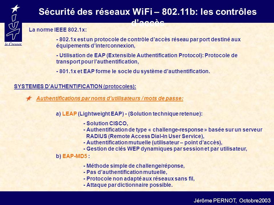 Sécurité des réseaux WiFi – 802.11b: les contrôles daccès Jérôme PERNOT, Octobre2003 La norme IEEE 802.1x: - 802.1x est un protocole de contrôle daccè